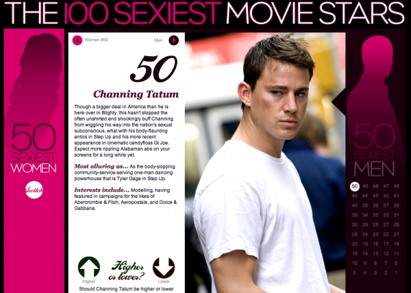 Channing Tatum Featured in Empire Magazine's 100 Sexiest Movie Stars List